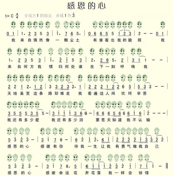 忆红莲六孔陶笛谱-曲谱 共 1 张-感恩的心