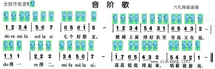 六孔陶笛曲谱音阶歌