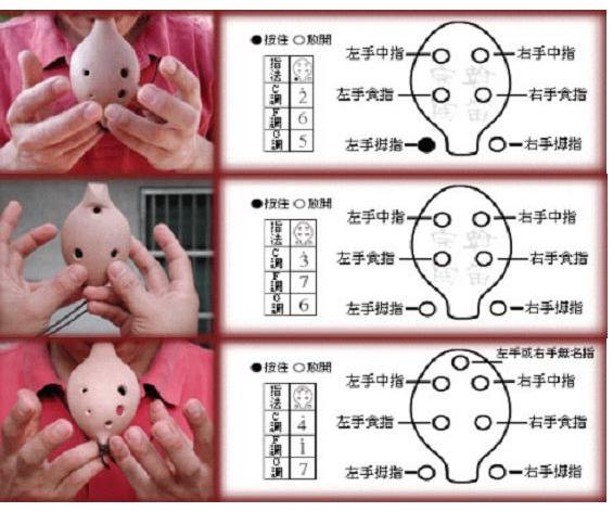 4开六孔接线图